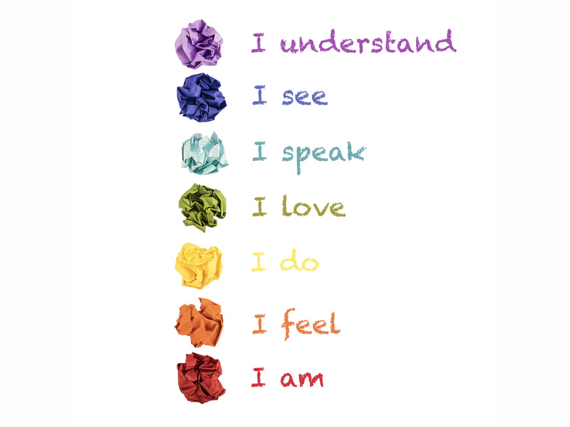 Chakras – What are they and how are our emotions connected to them?